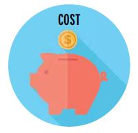 teiroundtable_cost